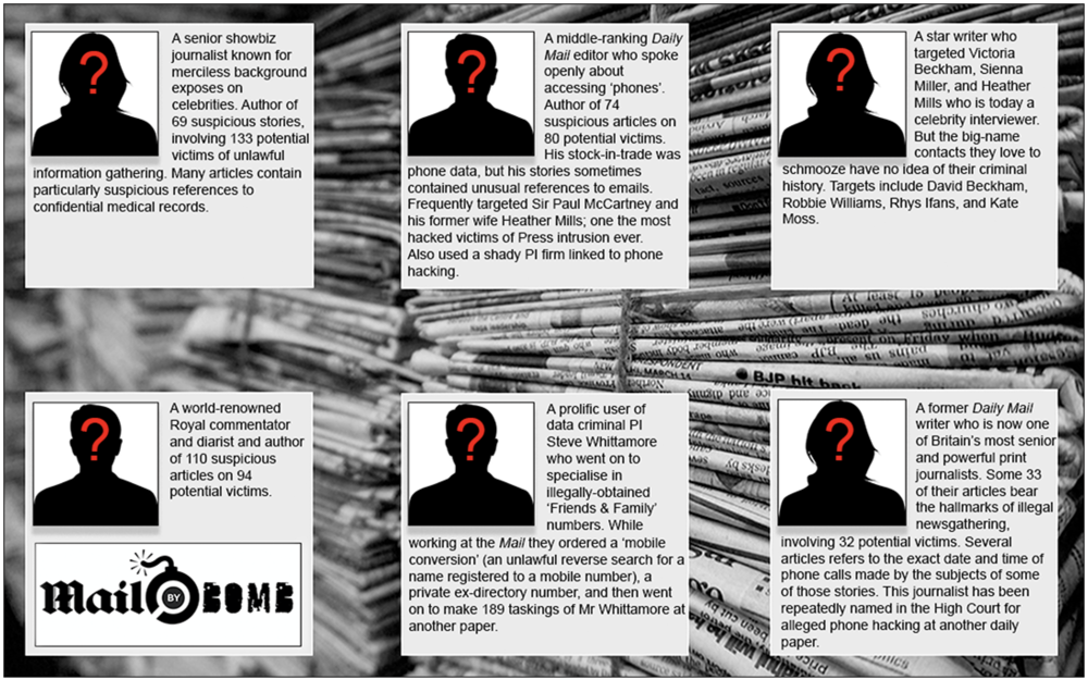 2020 vision: Six  Mail  group journalists who Byline Investigates will be writing about